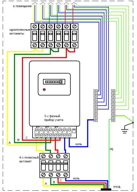 Схема подключения счетчика на 380
