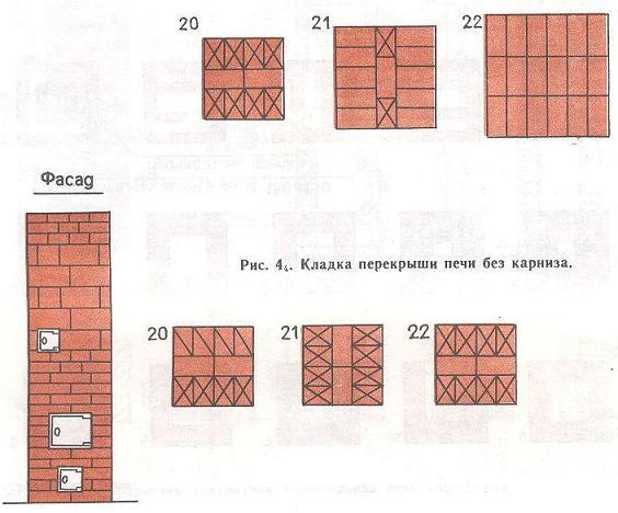 Мастер-класс: поделка из коробок «Русская печка 26