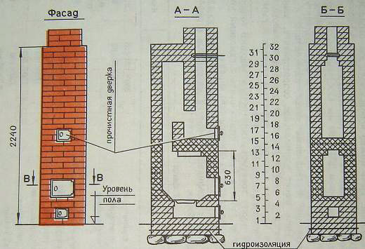 Печь столбик своими руками пошаговая инструкция 52