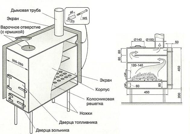Своими руками металлическая печь