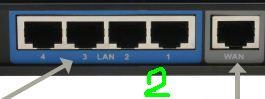 У роутера обязательно будет один вход «WAN» и несколько выходов «LAN»(