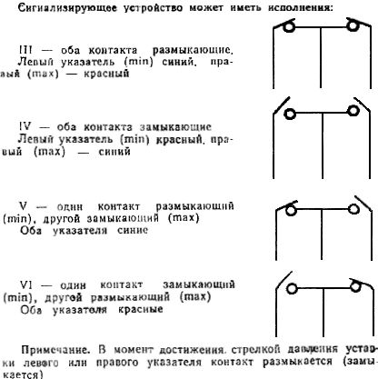 Манометр электроконтактный