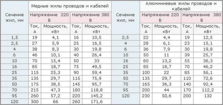 Индекс массы тела у детей калькулятор онлайн