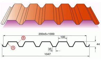 Как шумоизоляция вата минеральная