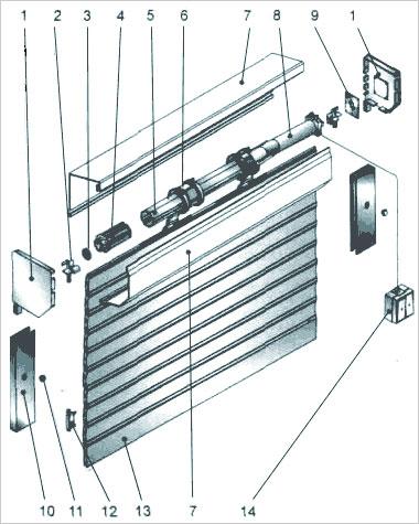 Компания Techno - Системы откатных ворот в Уссурийске