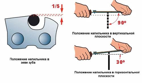 Заточка цепи бензопилы (электропилы) своими руками