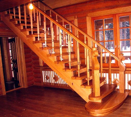 Строение и элементы лестниц