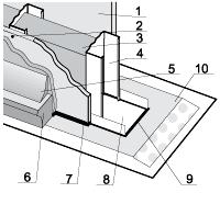 Монтаж стены из гипсокартона пошагово