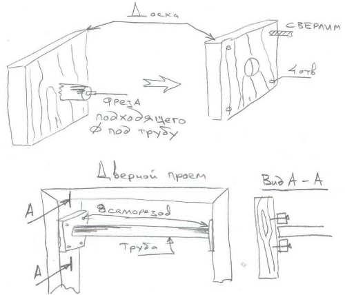 Как сделать и закрепить турник на стене, к стене, в дверном проеме, на гипсокартоне, к потолку на даче (улице) своими руками